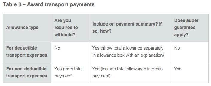 Allowances_Table3_ATO