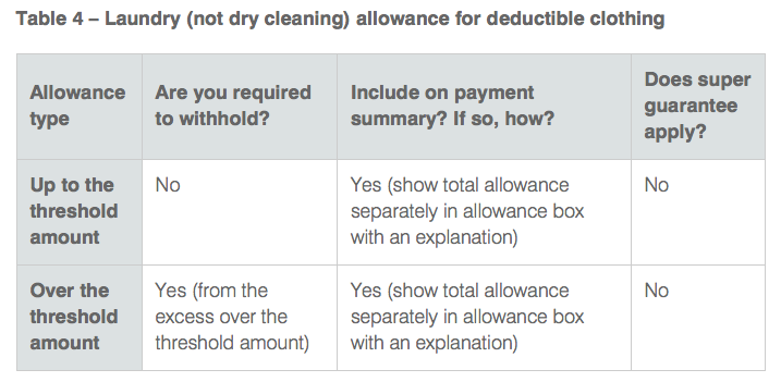 Allowances_Table4_ATO