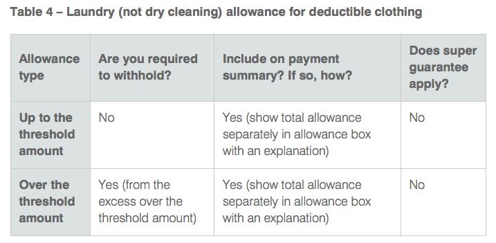 Allowances_Table4_ATO