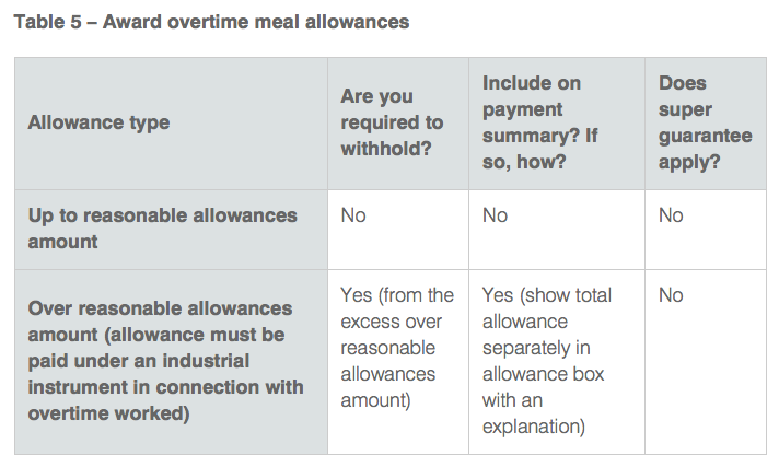 Allowances_Table5_ATO